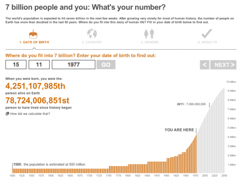 BBC News - World Population Reaches 7 Billion